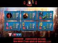 Judge Dredd Slots Pay Table