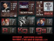 Punisher Slots Pay Table
