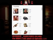 Godfather Slots Pay Table