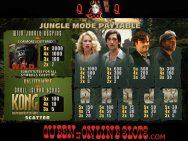 King Kong Slots Pay Table