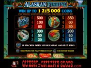 Alaskan Fishing Slots Pay Table