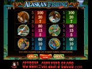 Alaskan Fishing Slots Pay Table 2