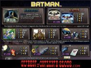 Batman Slots Pay Table