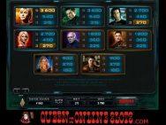 Battlestar Galactica Pay Table