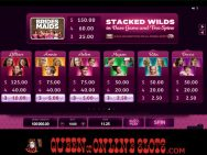 Bridesmaids Slots Pay Table