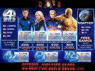 Fantastic Four Slots Paytable