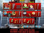 Flash Slots Paytable