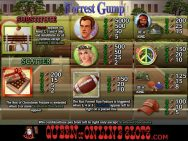 Forrest Gump Slots Pay Table
