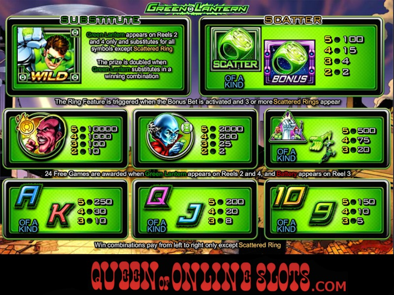 Green Lantern Slots Queen Of Online Slots