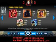 Guns N' Roses Slots Pay Table