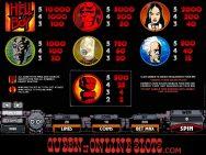 Hellboy Slots Paytable