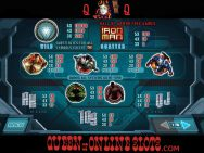 Ironman 3 Slots Pay Table
