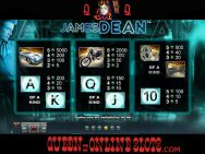 James Dean Slots Pay Table