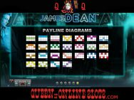 James Dean Slots Paylines