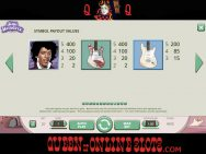 Jimi Hendrix Slots Pay Table