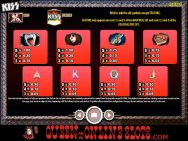 Kiss Slots Pay Table
