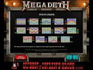 Megadeth Slots Paylines