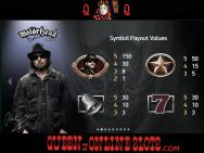 Motorhead Slots Pay Table