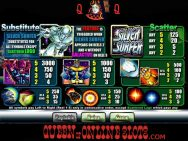 Silver Surfer Slots Pay Table