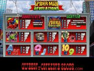 Spider-Man Revelations Slots Pay Table