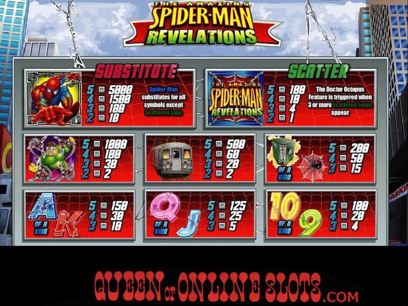 Spider Queen Slots