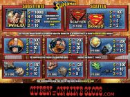 Superman Slots Pay Table