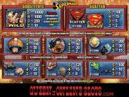 Superman Slots Pay Table