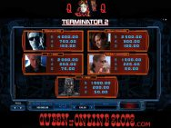 Terminator 2 Slots Pay Table