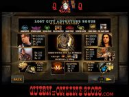 The Mummy Slots Pay Table