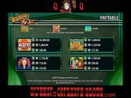 Wizard of Oz Slots Pay Table