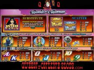 Wonder Woman Slots Pay Table