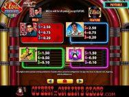 King Lives Slots Paytable
