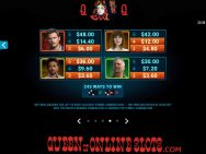 Jurassic World Slots Paytable