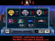 RoboCop 2017 Slots Paytable