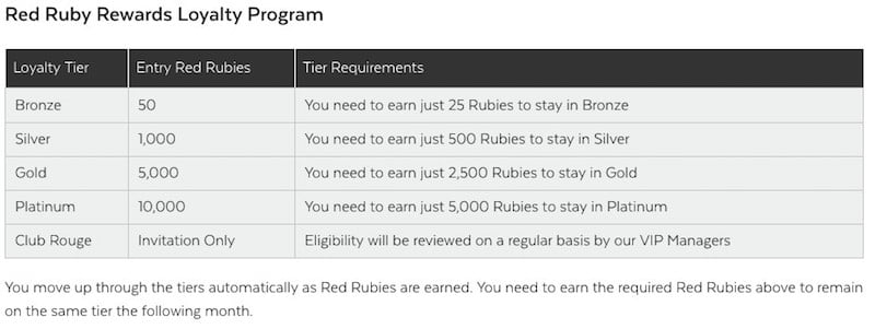 Red Ruby Rewards Tiers