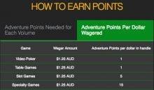 How to Earn Joe Fortune Reward Points
